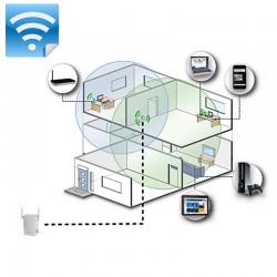 Configuration d'un réseau WIFI